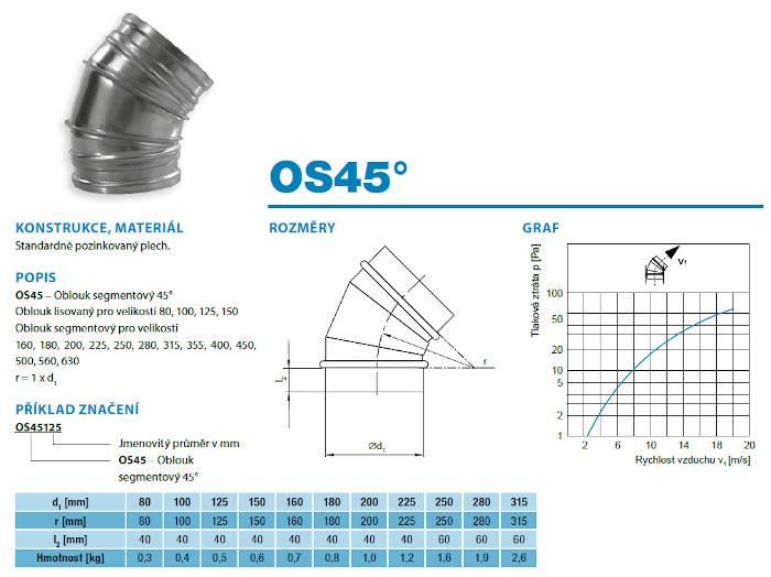 OS451