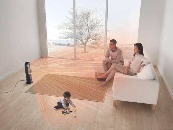 Co byste měli vědět o topných ventilátorech | CVB Ventilátory a klimatizace